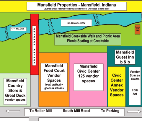 Indiana vendor events 2015 autos post for Mansfield arts and crafts show
